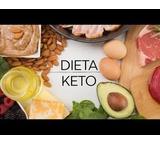Reclamo a Keto Plus Diet